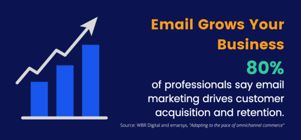 Email marketing statistics: 80% say email marketing drives customer acquisition and retention