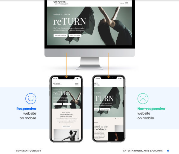 example of mobile-responsive website vs non-mobile-responsive
