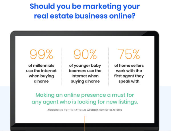 image showing statistics that confirm that making an online presence is a must for real estate agents