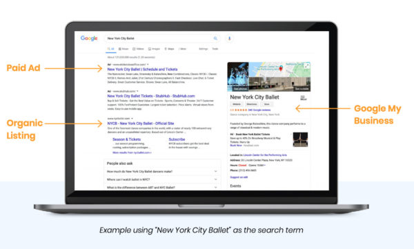 "Google search using search term: ""New York City Ballet"""