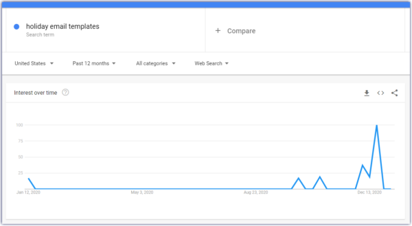 How to Get Started With Search Marketing - Use Google Trends
