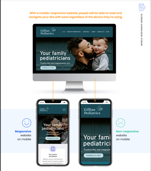 marketing for therapists requires a mobile-responsive website