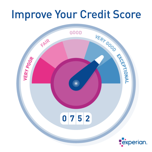 How to get a business loan - improve your credit score - try for