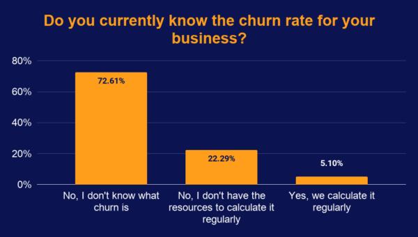 customer churn rate data