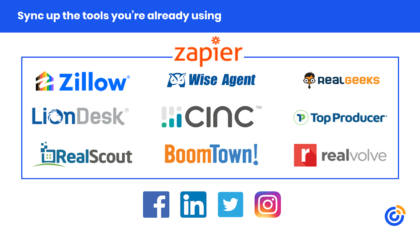 Real estate tools that sync with Constant Contact