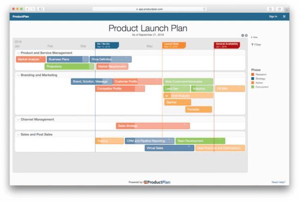 product launch plan roadmap
