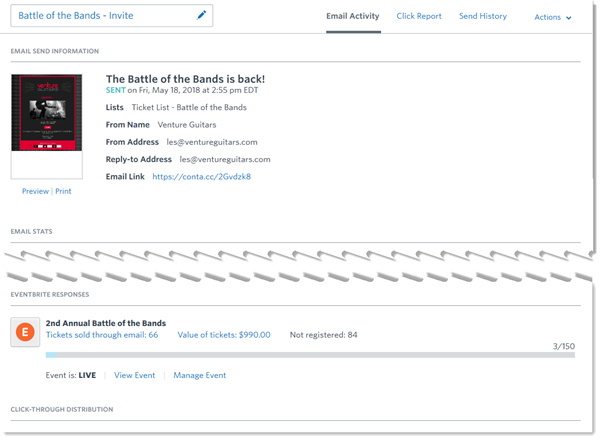 Eventbrite integration can help with ROI
