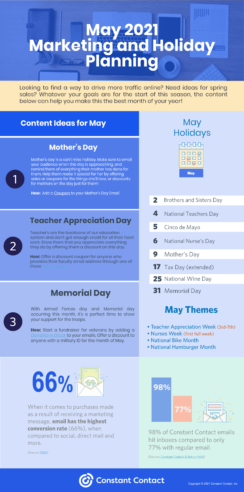 May holidays marketing planning guide infographic
