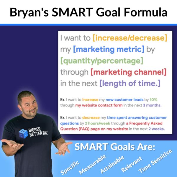 SMART Goal Formula
